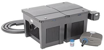 Oase Durchlauffilter BioSmart Set 24000 -