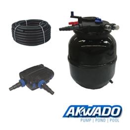 AKWADO Druckfilter-Set CPF-50000 inkl. 55 W UVC Klärer und Teichpumpe 10000 l/h für Teich Koi usw. -