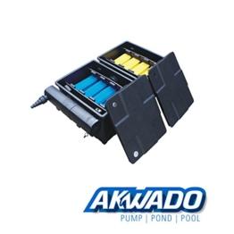 AKWADO Durchlauffilter 60000l mit 24 Watt UVC Klärer -