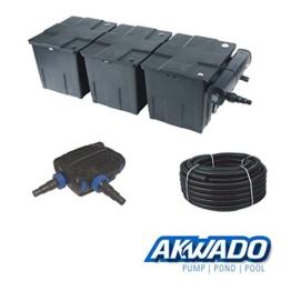 AKWADO Teichfilter Durchlauffilter bis 90000l mit 36 Watt UVC-Klärer + Teichpumpe CTF-8000 + Schlauch -