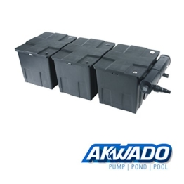 AKWADO Teichfilter Durchlauffilter CBF-350C bis 90000l inkl. UVC-Klärer 36 Watt -