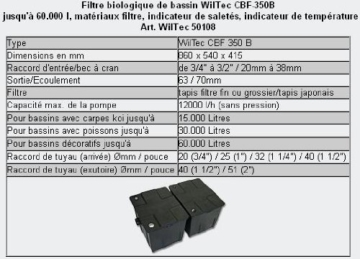 Set SunSun: 60000l Bio Teichfilter 24W UVC Teichklärer -