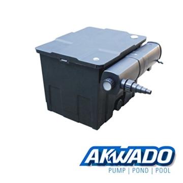 Teichfilter – Akwado – CBF 350 incl. 24 Watt UVC Klärer -
