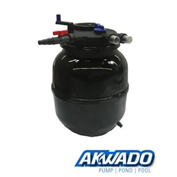 Teichfilter – Akwado – CPF-50000 inkl. 55 Watt UVC Klärer und Pumpe -