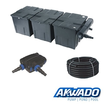 Teichfilter – Akwado – mit 36 Watt UVC-Klärer + Teichpumpe CTF-8000 + Schlauch -